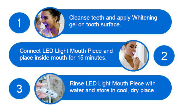 how-to-use-whitening-pens-steps