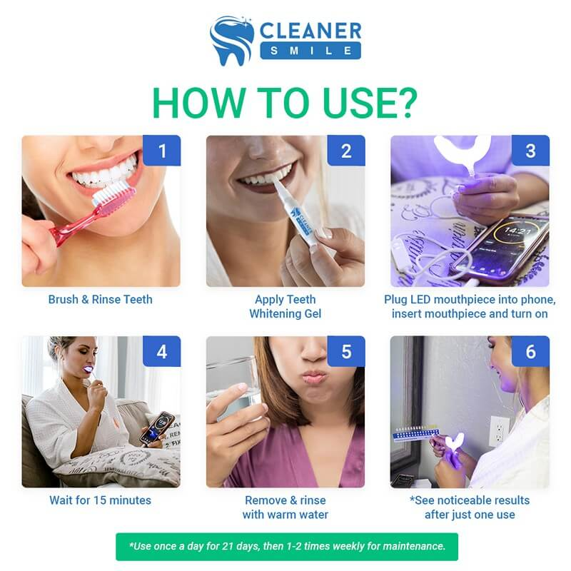 Regular-Teeth-Whitening-Kit-Directions-to-Use-Infographic